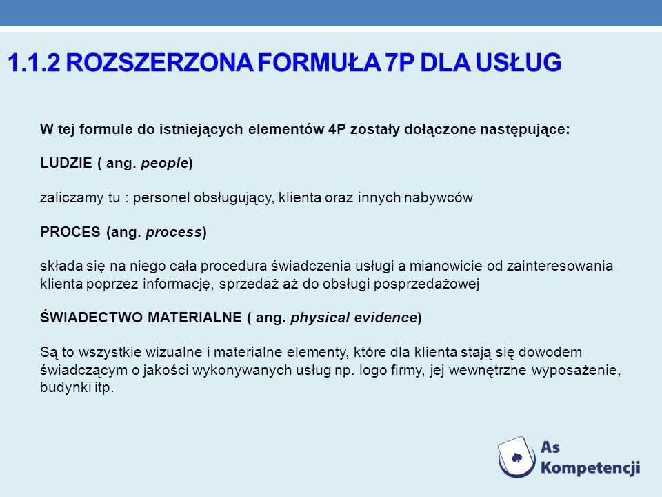 1.1.2 ROZSZERZONA FORMUŁA 7P DLA USŁUG W tej formule do istniejących elementów 4P zostały dołączone następujące: LUDZIE ( ang. people) zaliczamy tu :
