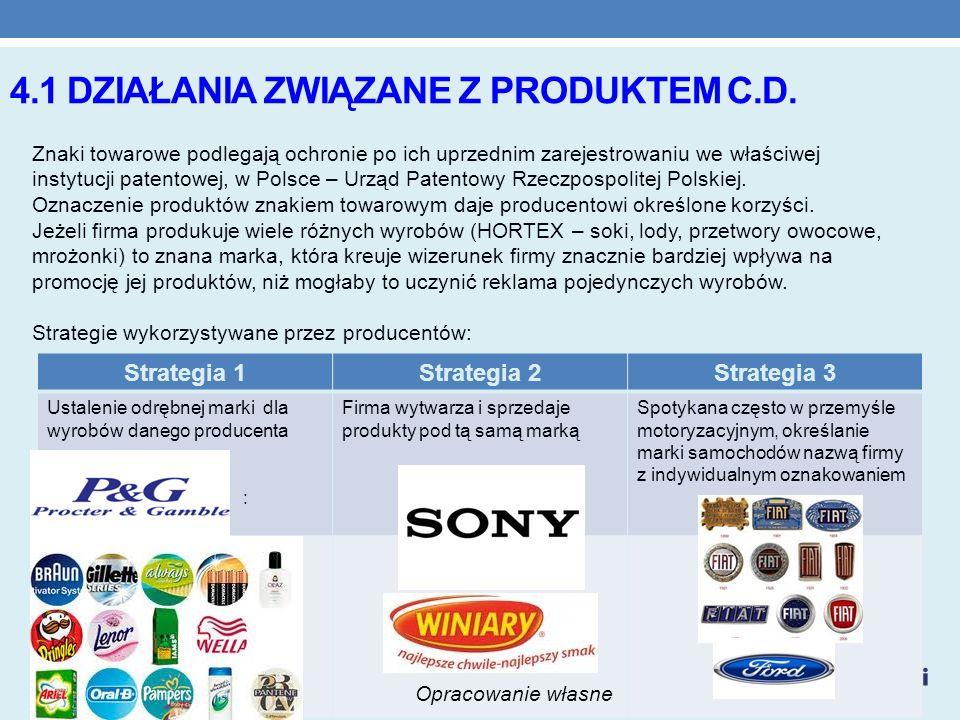 4.1 DZIAŁANIA ZWIĄZANE Z PRODUKTEM C.D. Znaki towarowe podlegają ochronie po ich uprzednim zarejestrowaniu we właściwej instytucji patentowej, w Polsc