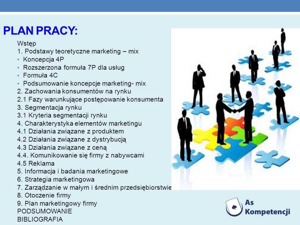 PLAN PRACY: Wstęp 1. Podstawy teoretyczne marketing – mix Koncepcja 4P Rozszerzona formuła 7P dla usług Formuła 4C Podsumowanie koncepcje marketing- m