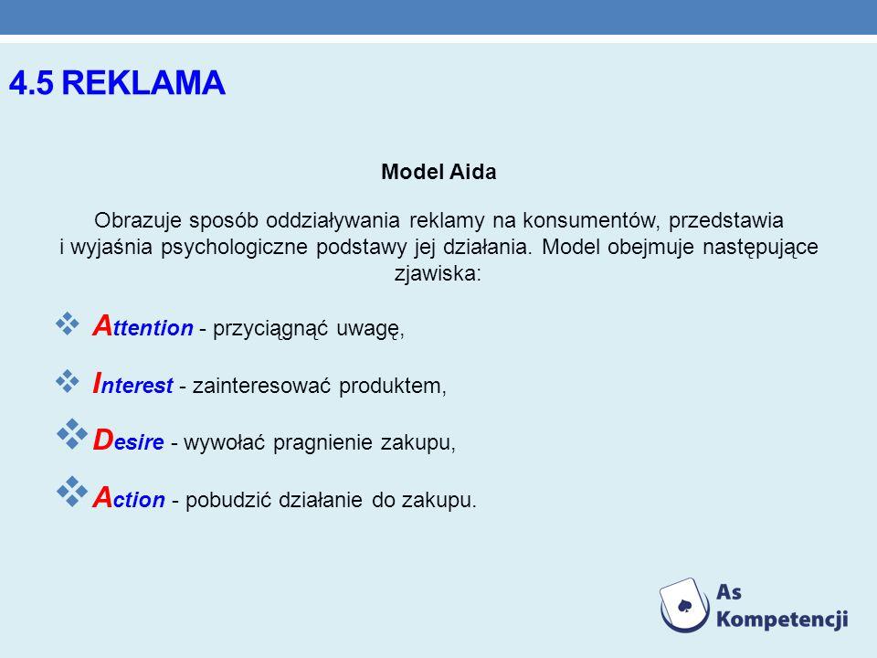 4.5 REKLAMA Model Aida Obrazuje sposób oddziaływania reklamy na konsumentów, przedstawia i wyjaśnia psychologiczne podstawy jej działania. Model obejm
