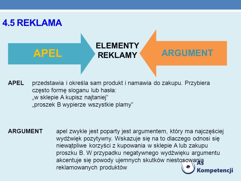 4.5 REKLAMA ELEMENTY REKLAMY APEL przedstawia i określa sam produkt i namawia do zakupu. Przybiera często formę sloganu lub hasła: w sklepie A kupisz