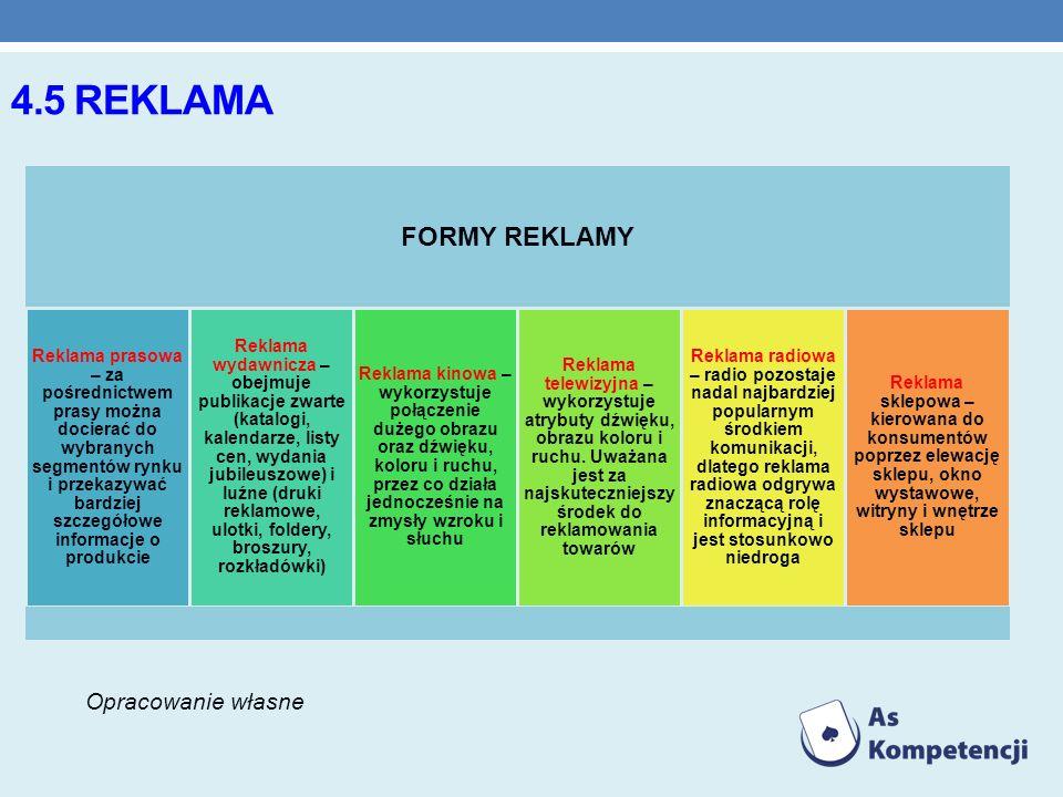 4.5 REKLAMA FORMY REKLAMY Reklama prasowa – za pośrednictwem prasy można docierać do wybranych segmentów rynku i przekazywać bardziej szczegółowe info