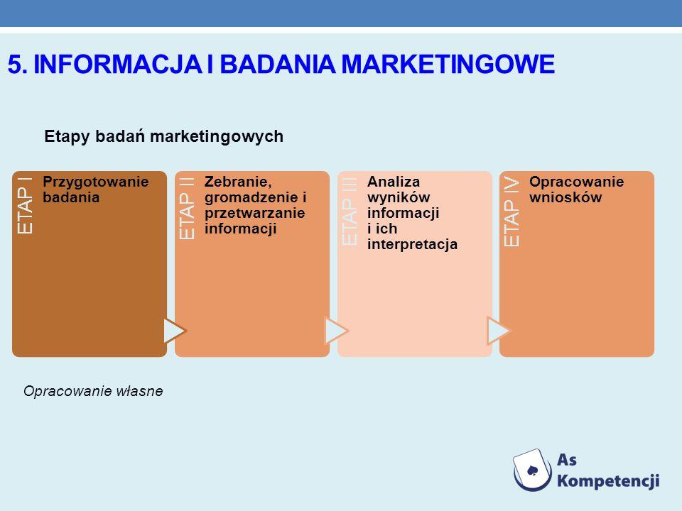 5. INFORMACJA I BADANIA MARKETINGOWE Etapy badań marketingowych ETAP I Przygotowanie badania ETAP II Zebranie, gromadzenie i przetwarzanie informacji