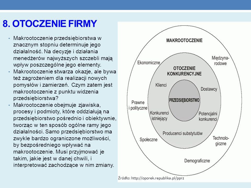 8. OTOCZENIE FIRMY Makrootoczenie przedsiębiorstwa w znacznym stopniu determinuje jego działalność. Na decyzje i działania menedżerów najwyższych szcz