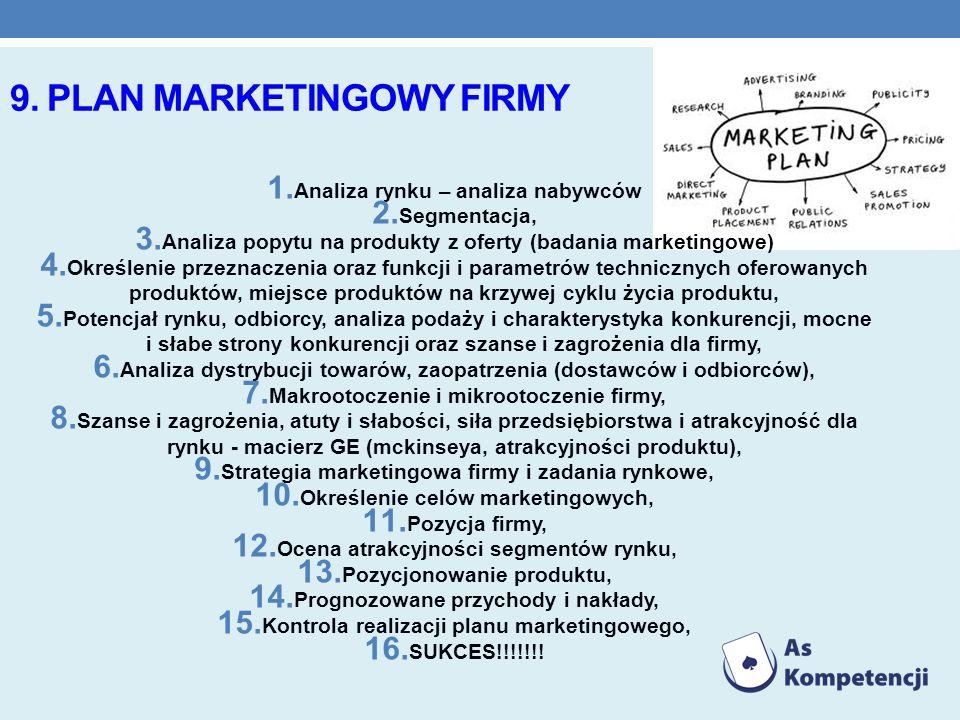 9. PLAN MARKETINGOWY FIRMY 1. Analiza rynku – analiza nabywców 2. Segmentacja, 3. Analiza popytu na produkty z oferty (badania marketingowe) 4. Określ