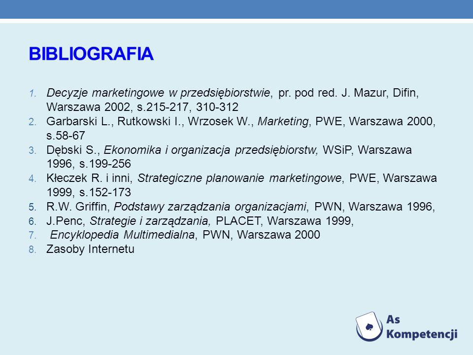 BIBLIOGRAFIA 1. Decyzje marketingowe w przedsiębiorstwie, pr. pod red. J. Mazur, Difin, Warszawa 2002, s.215-217, 310-312 2. Garbarski L., Rutkowski I