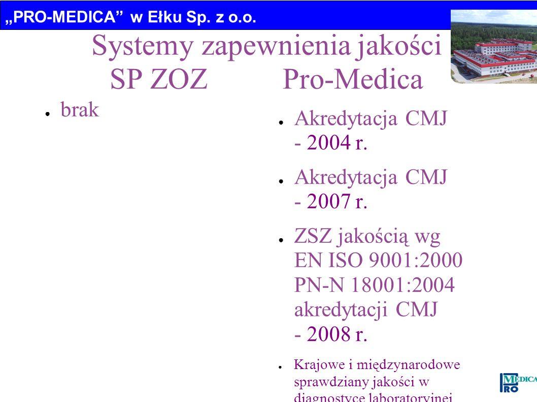 PRO-MEDICA w Ełku Sp. z o.o. Systemy zapewnienia jakości SP ZOZ Pro-Medica brak Akredytacja CMJ - 2004 r. Akredytacja CMJ - 2007 r. ZSZ jakością wg EN