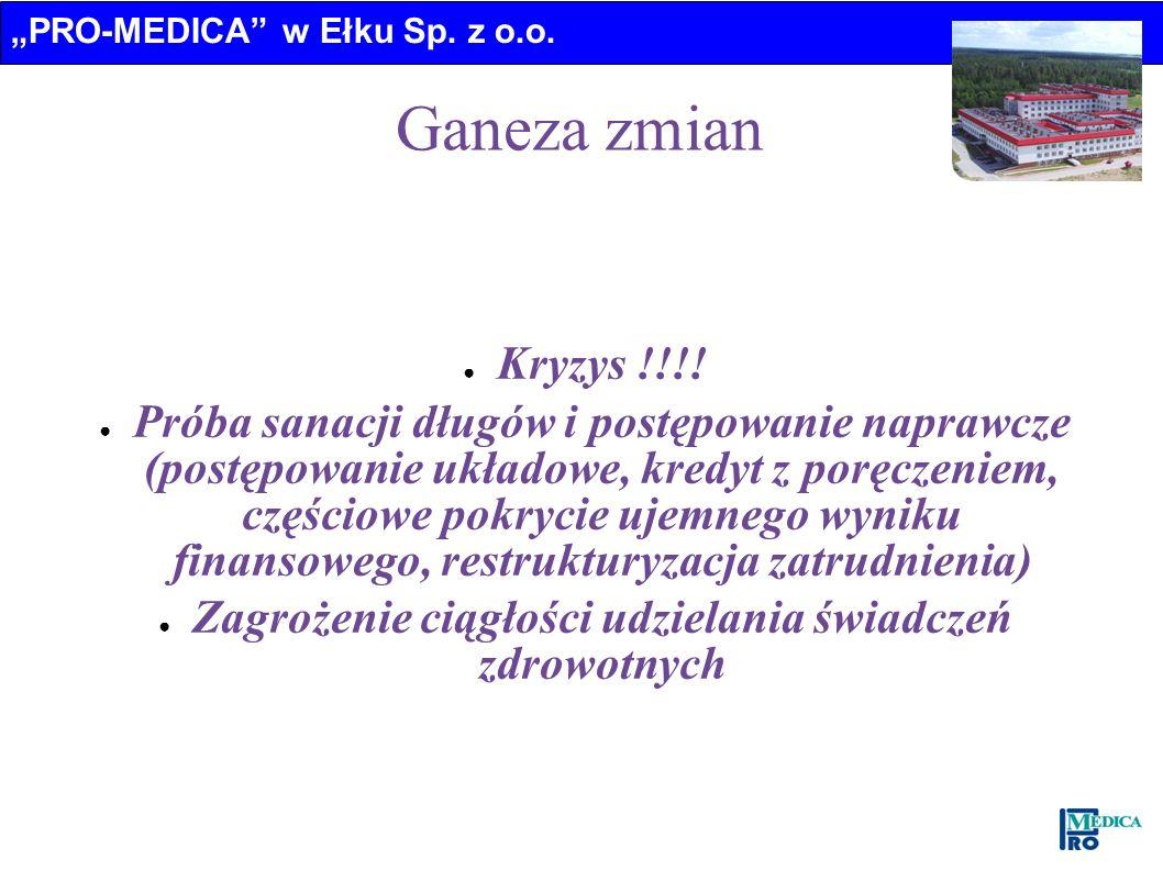PRO-MEDICA w Ełku Sp. z o.o. Ganeza zmian Kryzys !!!! Próba sanacji długów i postępowanie naprawcze (postępowanie układowe, kredyt z poręczeniem, częś