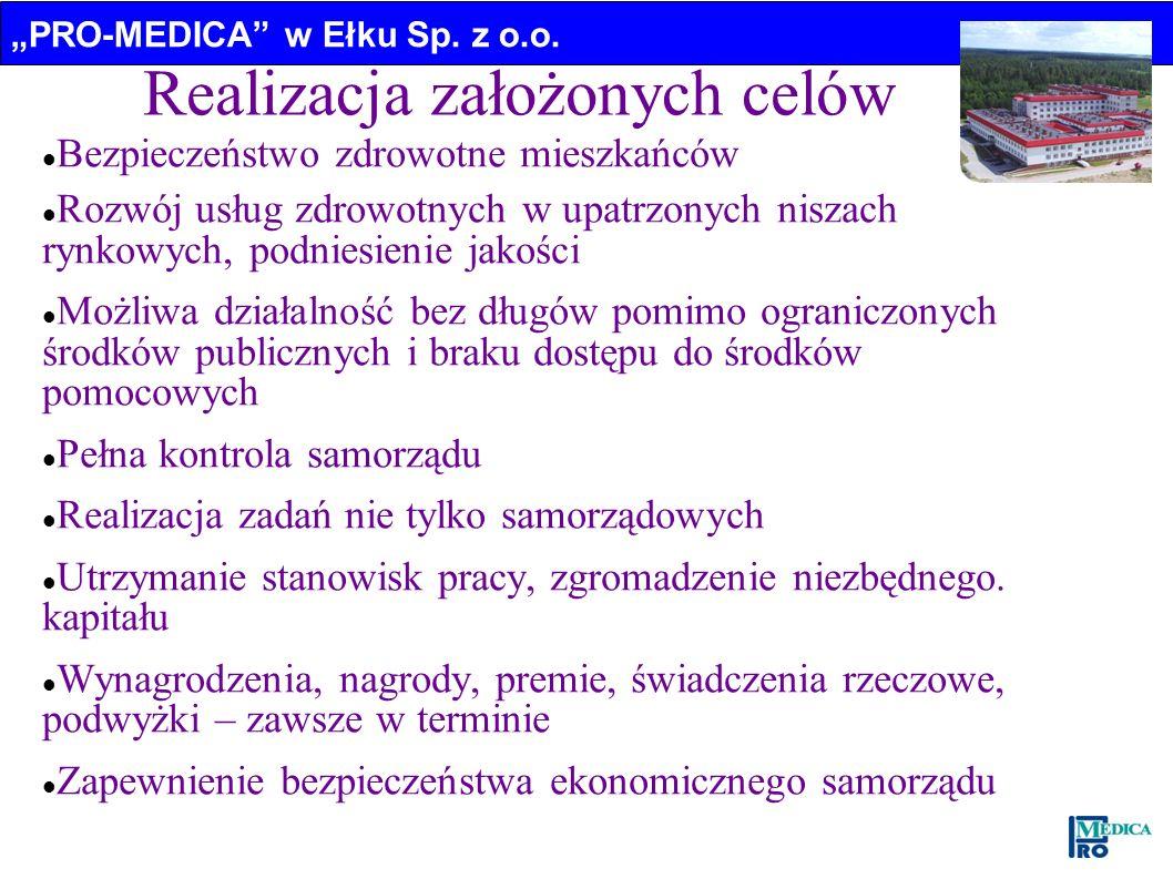 PRO-MEDICA w Ełku Sp. z o.o. Realizacja założonych celów Bezpieczeństwo zdrowotne mieszkańców Rozwój usług zdrowotnych w upatrzonych niszach rynkowych