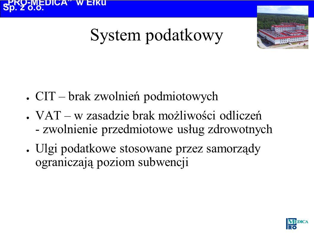 PRO-MEDICA w Ełku Sp. z o.o. CIT – brak zwolnień podmiotowych VAT – w zasadzie brak możliwości odliczeń - zwolnienie przedmiotowe usług zdrowotnych Ul
