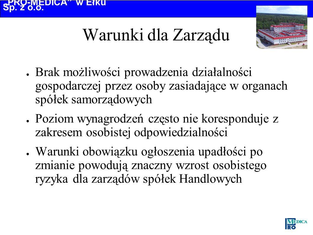 PRO-MEDICA w Ełku Sp. z o.o. Warunki dla Zarządu Brak możliwości prowadzenia działalności gospodarczej przez osoby zasiadające w organach spółek samor