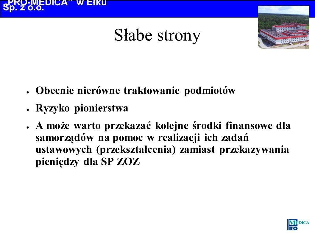 PRO-MEDICA w Ełku Sp. z o.o. Słabe strony Obecnie nierówne traktowanie podmiotów Ryzyko pionierstwa A może warto przekazać kolejne środki finansowe dl