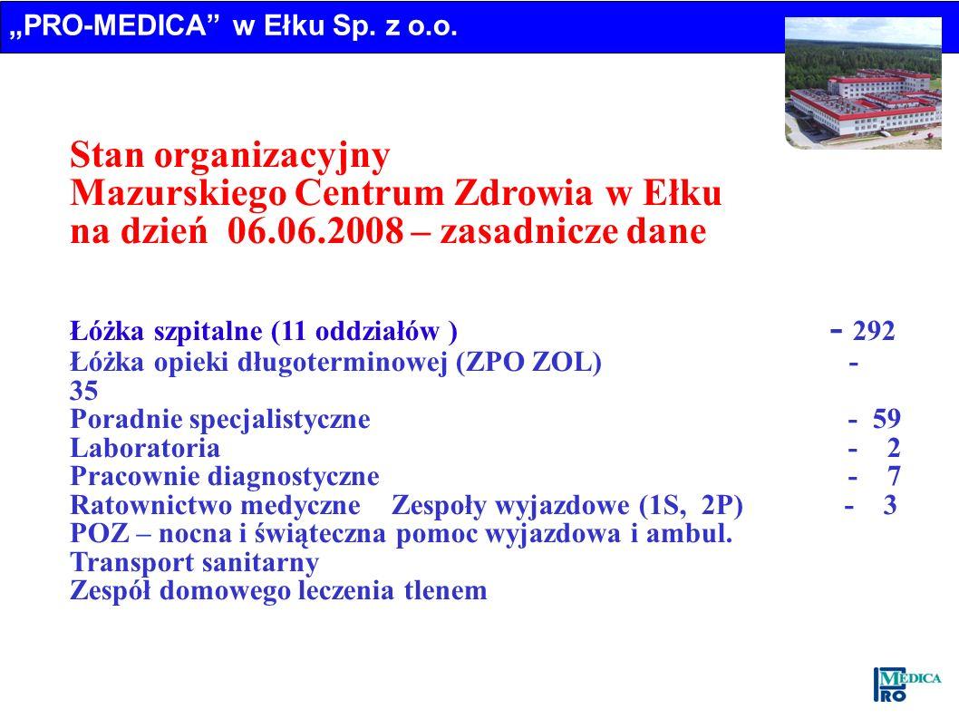Stan organizacyjny Mazurskiego Centrum Zdrowia w Ełku na dzień 06.06.2008 – zasadnicze dane Łóżka szpitalne (11 oddziałów ) - 292 Łóżka opieki długote