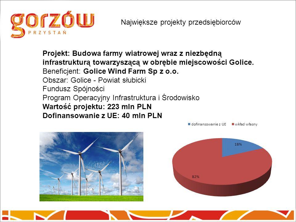 Projekt: Budowa farmy wiatrowej wraz z niezbędną infrastrukturą towarzyszącą w obrębie miejscowości Golice.