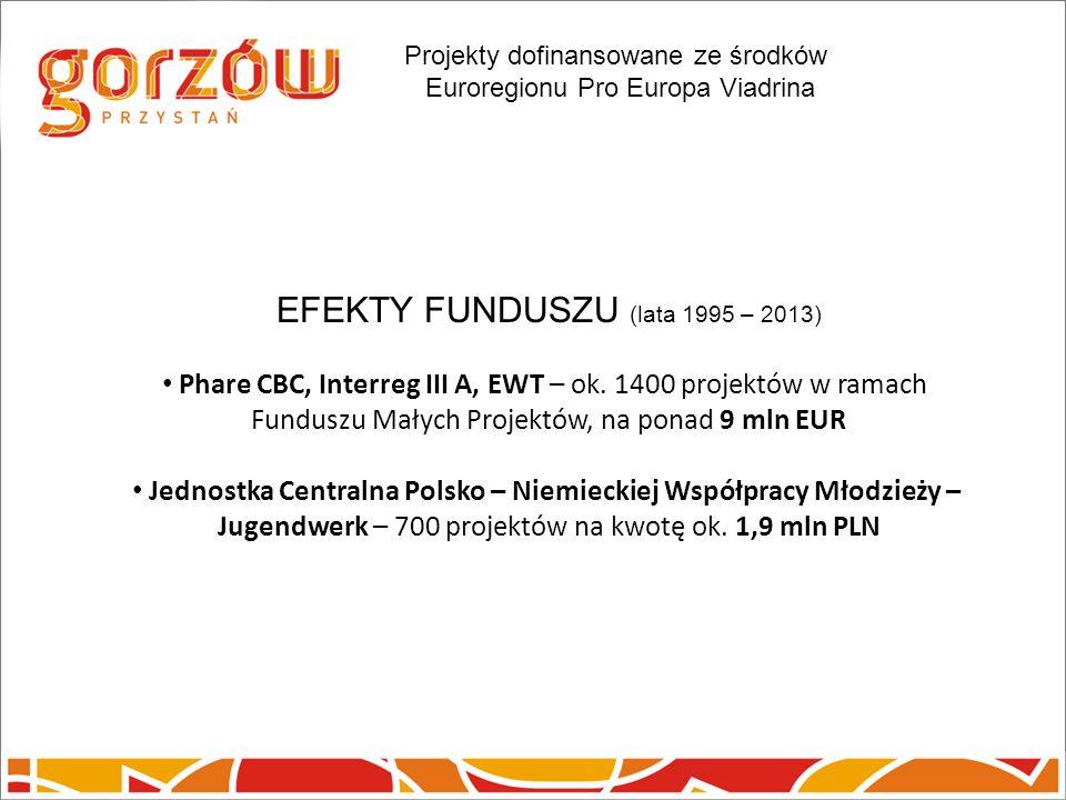 EFEKTY FUNDUSZU (lata 1995 – 2013) Phare CBC, Interreg III A, EWT – ok.