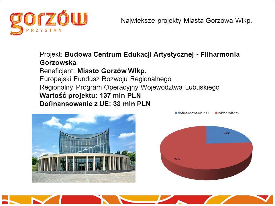Projekt: Budowa Centrum Edukacji Artystycznej - Filharmonia Gorzowska Beneficjent: Miasto Gorzów Wlkp.