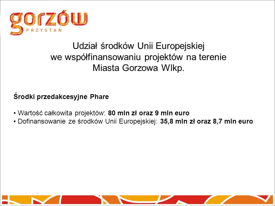 Środki przedakcesyjne Phare Wartość całkowita projektów: 80 mln zł oraz 9 mln euro Dofinansowanie ze środków Unii Europejskiej: 35,8 mln zł oraz 8,7 mln euro