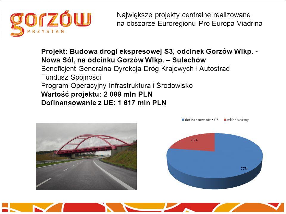 Projekt: Budowa drogi ekspresowej S3, odcinek Gorzów Wlkp.