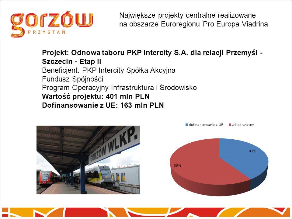 Projekt: Odnowa taboru PKP Intercity S.A.
