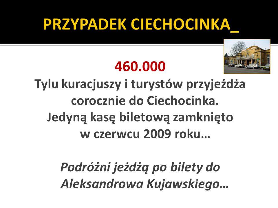 460.000 Tylu kuracjuszy i turystów przyjeżdża corocznie do Ciechocinka.