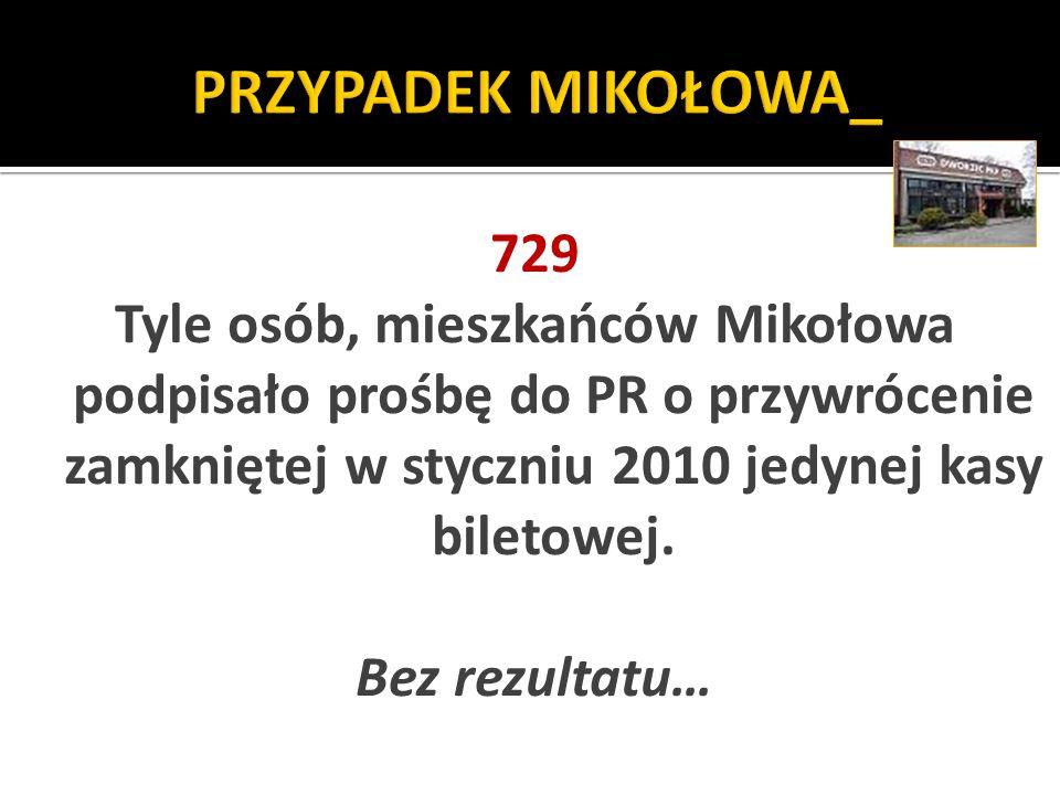 729 Tyle osób, mieszkańców Mikołowa podpisało prośbę do PR o przywrócenie zamkniętej w styczniu 2010 jedynej kasy biletowej.