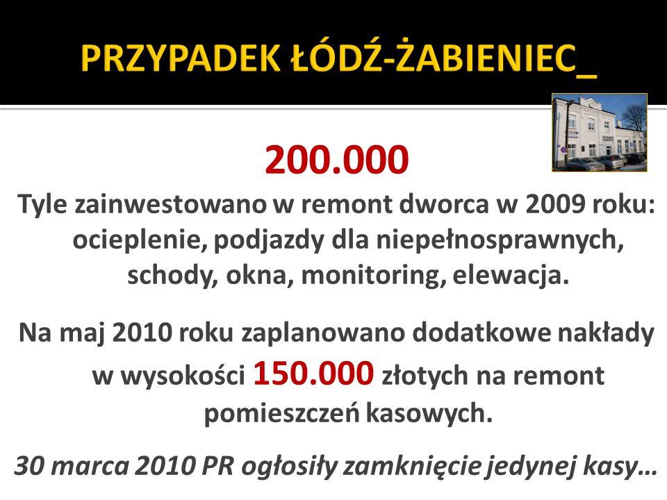 200.000 Tyle zainwestowano w remont dworca w 2009 roku: ocieplenie, podjazdy dla niepełnosprawnych, schody, okna, monitoring, elewacja.