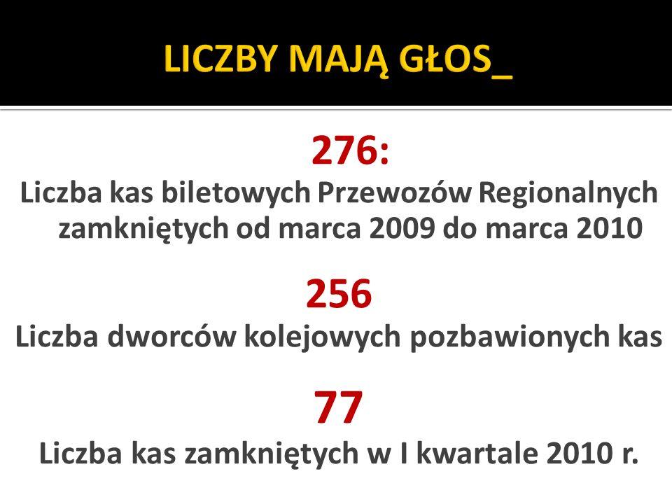 276: Liczba kas biletowych Przewozów Regionalnych zamkniętych od marca 2009 do marca 2010 256 Liczba dworców kolejowych pozbawionych kas 77 Liczba kas zamkniętych w I kwartale 2010 r.