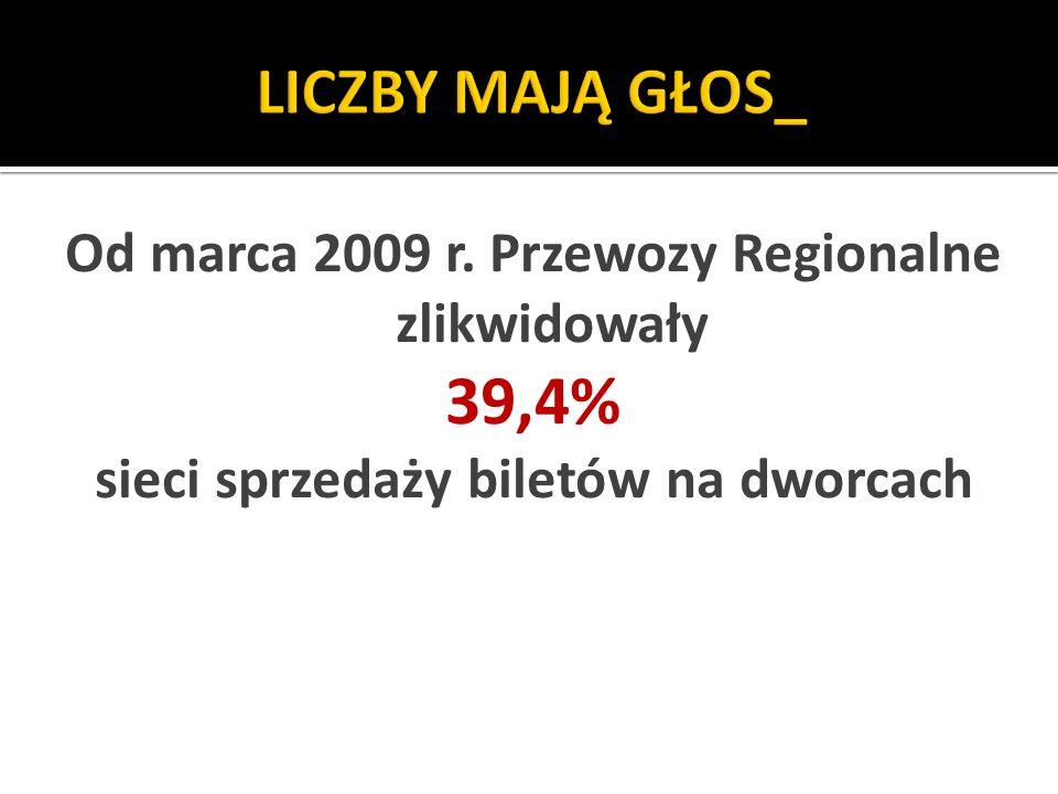 Od marca 2009 r. Przewozy Regionalne zlikwidowały 39,4% sieci sprzedaży biletów na dworcach