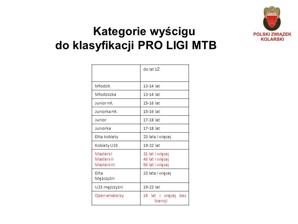 Kategorie wyścigu do klasyfikacji PRO LIGI MTB do lat 1 2 Młodzik13-14 lat Młodziczka13-14 lat Junior mł.15-16 lat Juniorka mł.15-16 lat Junior17-18 lat Juniorka17-18 lat Elita kobiety23 lata i więcej Kobiety U2319-22 lat Masters I Masters II Masters III 31 lat i więcej 40 lat i więcej 50 lat i więcej Elita Mężczyźni 23 lata i więcej U23 mężczyźni19-23 lat Open amatorzy18 lat i więcej bez licencji