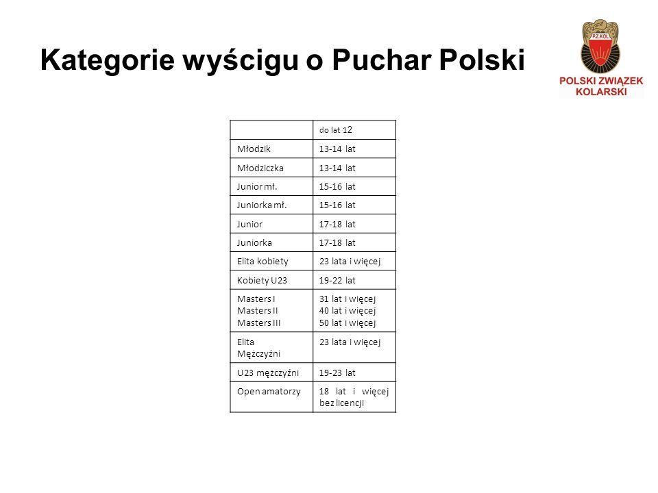 Kategorie wyścigu o Puchar Polski do lat 1 2 Młodzik13-14 lat Młodziczka13-14 lat Junior mł.15-16 lat Juniorka mł.15-16 lat Junior17-18 lat Juniorka17-18 lat Elita kobiety23 lata i więcej Kobiety U2319-22 lat Masters I Masters II Masters III 31 lat i więcej 40 lat i więcej 50 lat i więcej Elita Mężczyźni 23 lata i więcej U23 mężczyźni19-23 lat Open amatorzy18 lat i więcej bez licencji
