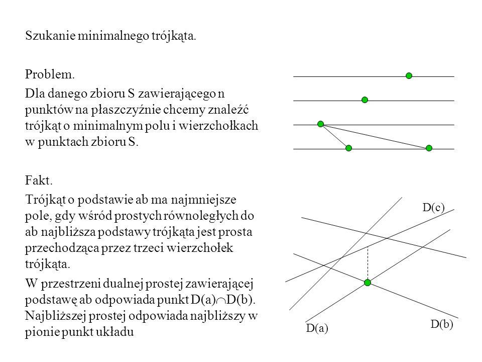 Szukanie minimalnego trójkąta. Problem. Dla danego zbioru S zawierającego n punktów na płaszczyźnie chcemy znaleźć trójkąt o minimalnym polu i wierzch