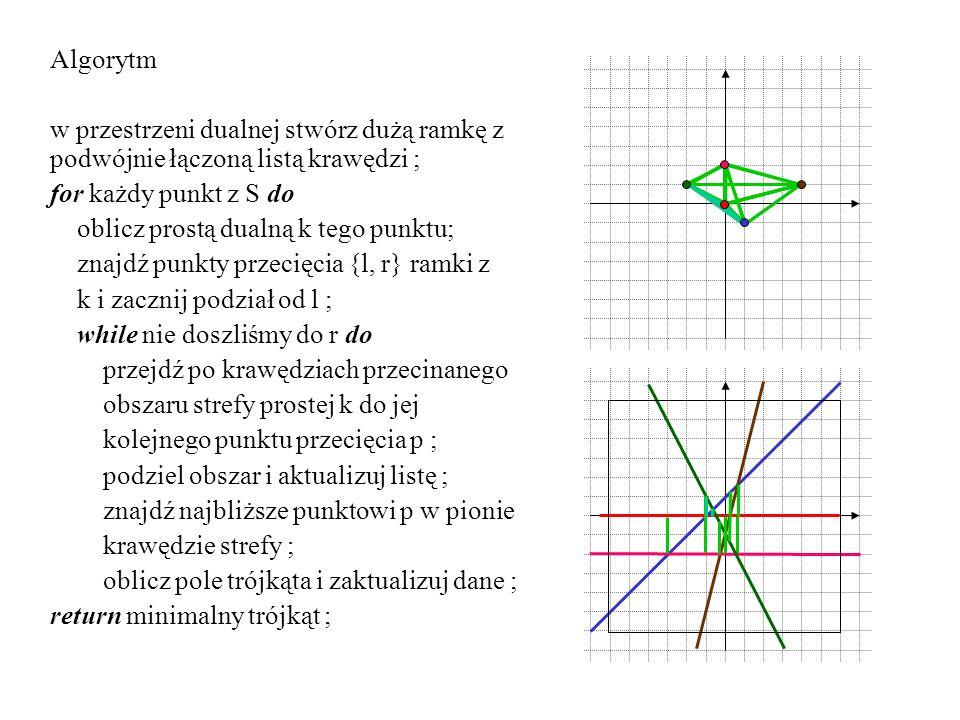 Algorytm w przestrzeni dualnej stwórz dużą ramkę z podwójnie łączoną listą krawędzi ; for każdy punkt z S do oblicz prostą dualną k tego punktu; znajd