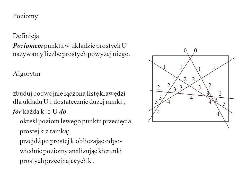 Poziomy. Definicja. Poziomem punktu w układzie prostych U nazywamy liczbę prostych powyżej niego. Algorytm zbuduj podwójnie łączoną listę krawędzi dla