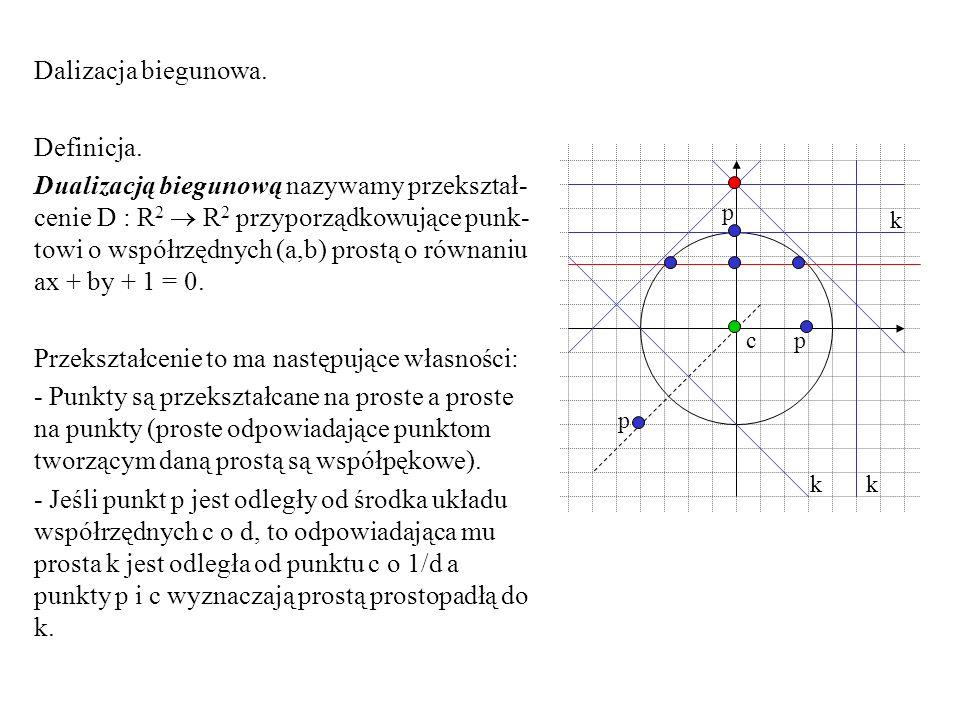 Dalizacja biegunowa. Definicja. Dualizacją biegunową nazywamy przekształ- cenie D : R 2 R 2 przyporządkowujące punk- towi o współrzędnych (a,b) prostą