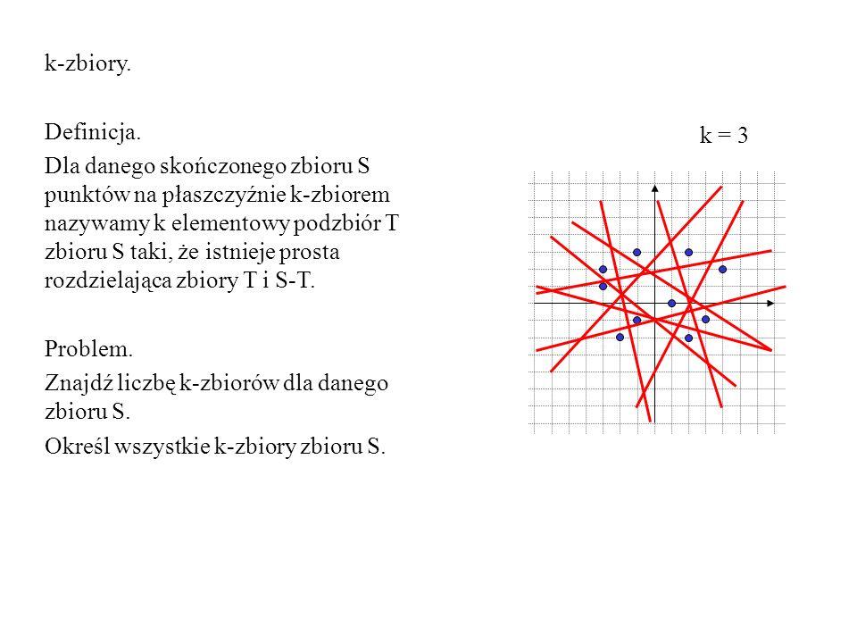 k-zbiory. Definicja. Dla danego skończonego zbioru S punktów na płaszczyźnie k-zbiorem nazywamy k elementowy podzbiór T zbioru S taki, że istnieje pro