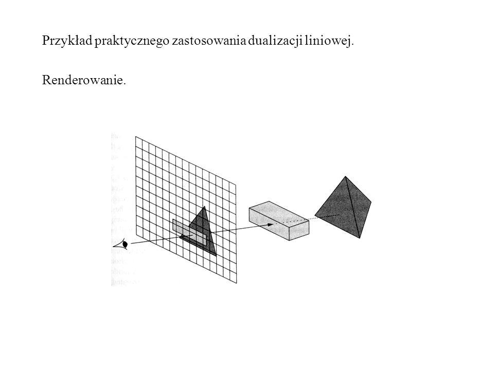 Przykład praktycznego zastosowania dualizacji liniowej. Renderowanie.