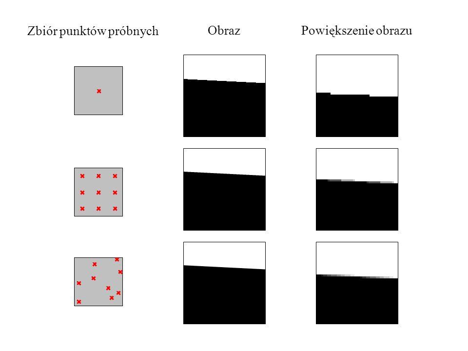 Zbiór punktów próbnych ObrazPowiększenie obrazu