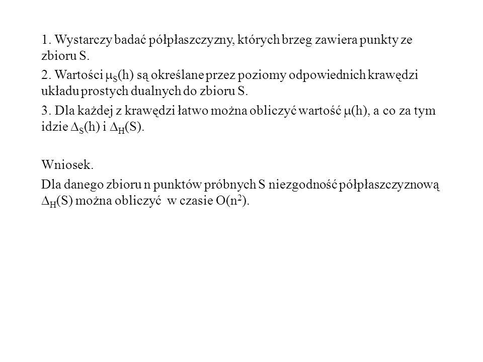 1. Wystarczy badać półpłaszczyzny, których brzeg zawiera punkty ze zbioru S. 2. Wartości S (h) są określane przez poziomy odpowiednich krawędzi układu