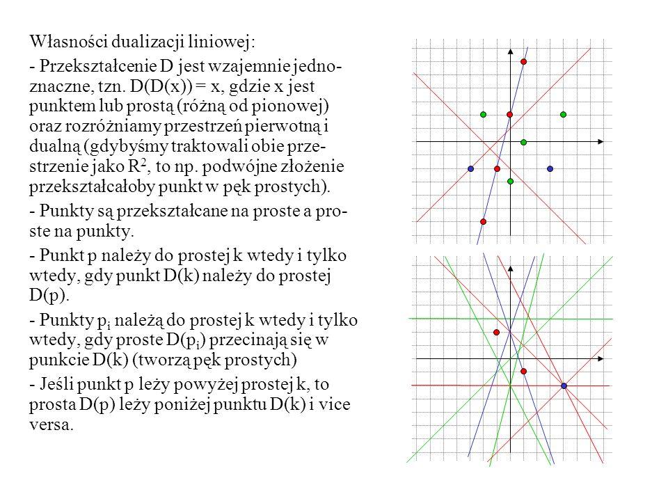 Algorytm w przestrzeni dualnej stwórz dużą ramkę z podwójnie łączoną listą krawędzi ; for każdy punkt z S do oblicz prostą dualną k tego punktu; znajdź punkty przecięcia {l, r} ramki z k i zacznij podział od l ; while nie doszliśmy do r do przejdź po krawędziach przecinanego obszaru strefy prostej k do jej kolejnego punktu przecięcia p ; podziel obszar i aktualizuj listę ; znajdź najbliższe punktowi p w pionie krawędzie strefy ; oblicz pole trójkąta i zaktualizuj dane ; return minimalny trójkąt ;