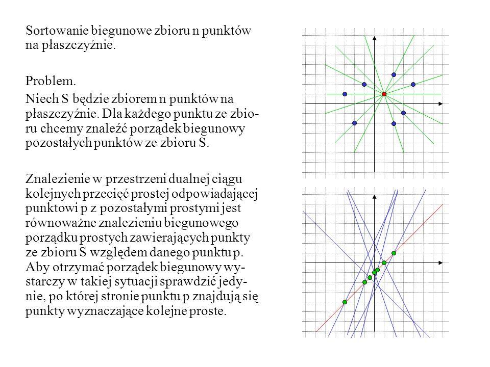 1.Wystarczy badać półpłaszczyzny, których brzeg zawiera punkty ze zbioru S.