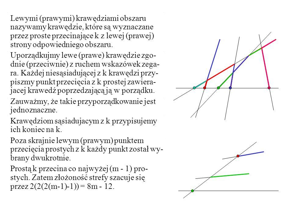 Analizując punkt przecięcia danej prostej k z innymi prostymi, obliczamy o ile w tym punkcie zmieni się wartość poziomu, tzn.