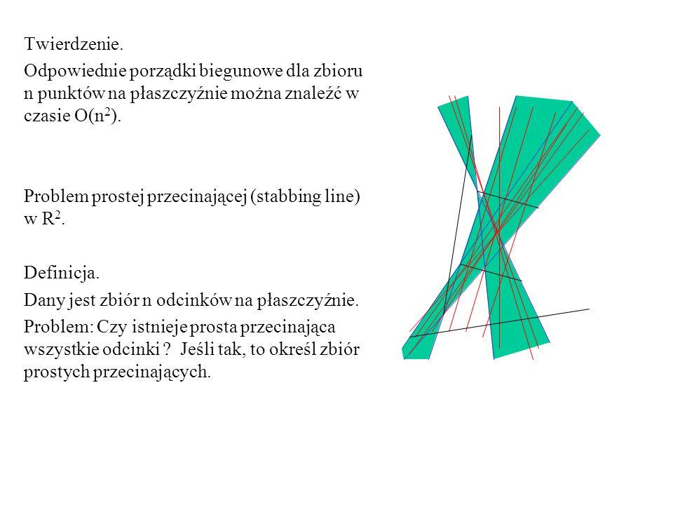 Twierdzenie. Odpowiednie porządki biegunowe dla zbioru n punktów na płaszczyźnie można znaleźć w czasie O(n 2 ). Problem prostej przecinającej (stabbi
