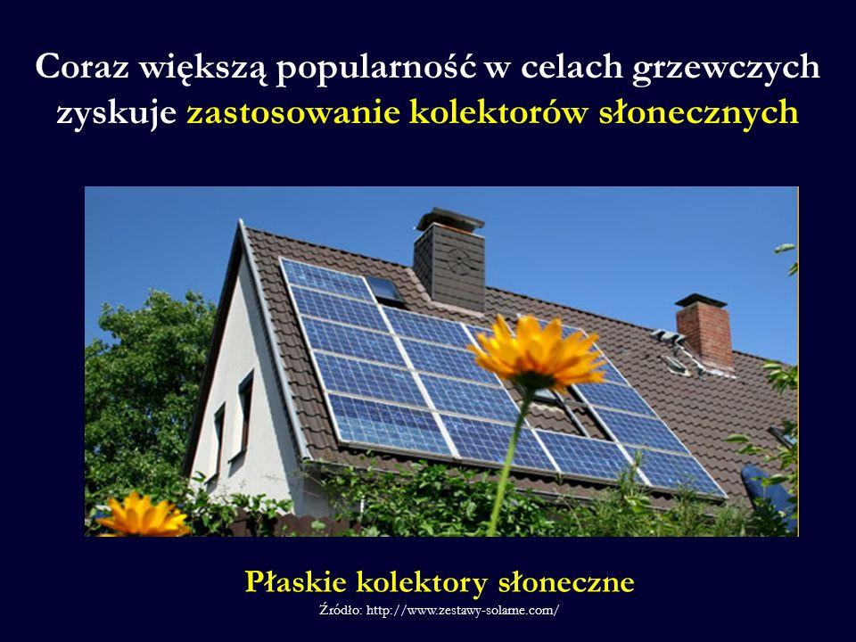 Coraz większą popularność w celach grzewczych zyskuje zastosowanie kolektorów słonecznych Płaskie kolektory słoneczne Źródło: http://www.zestawy-solarne.com/