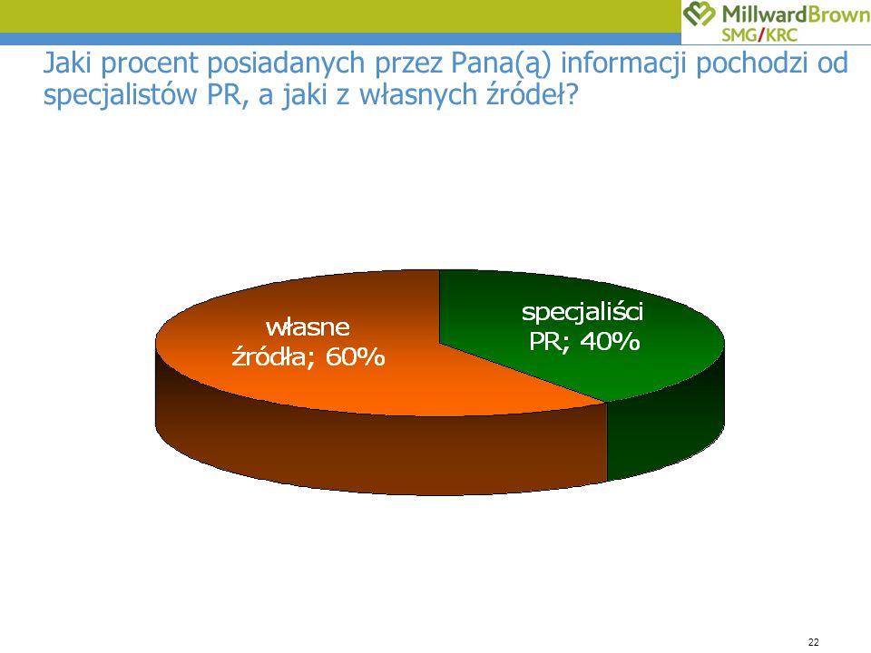 22 Jaki procent posiadanych przez Pana(ą) informacji pochodzi od specjalistów PR, a jaki z własnych źródeł?