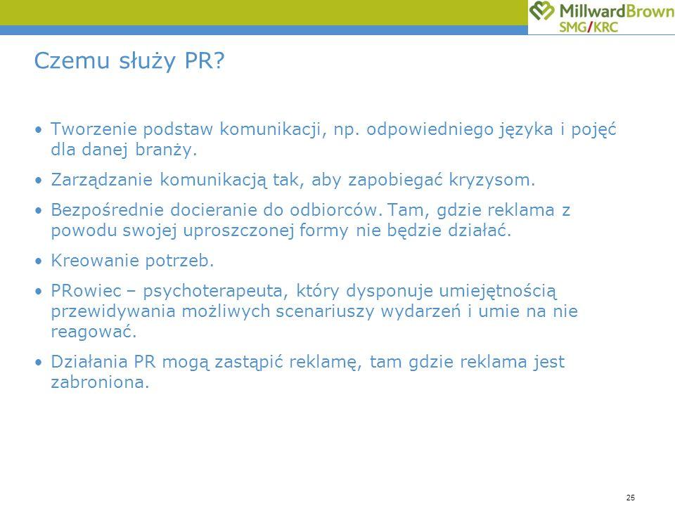 25 Czemu służy PR. Tworzenie podstaw komunikacji, np.