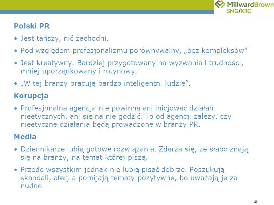 28 Polski PR Jest tańszy, nić zachodni.
