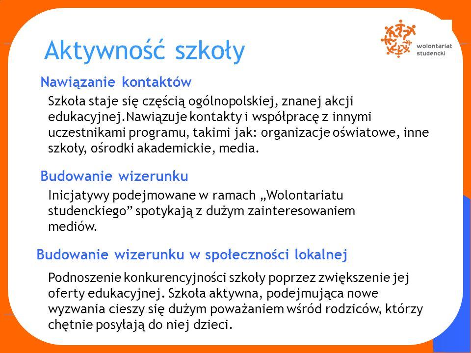 Nawiązanie kontaktów Szkoła staje się częścią ogólnopolskiej, znanej akcji edukacyjnej.Nawiązuje kontakty i współpracę z innymi uczestnikami programu,