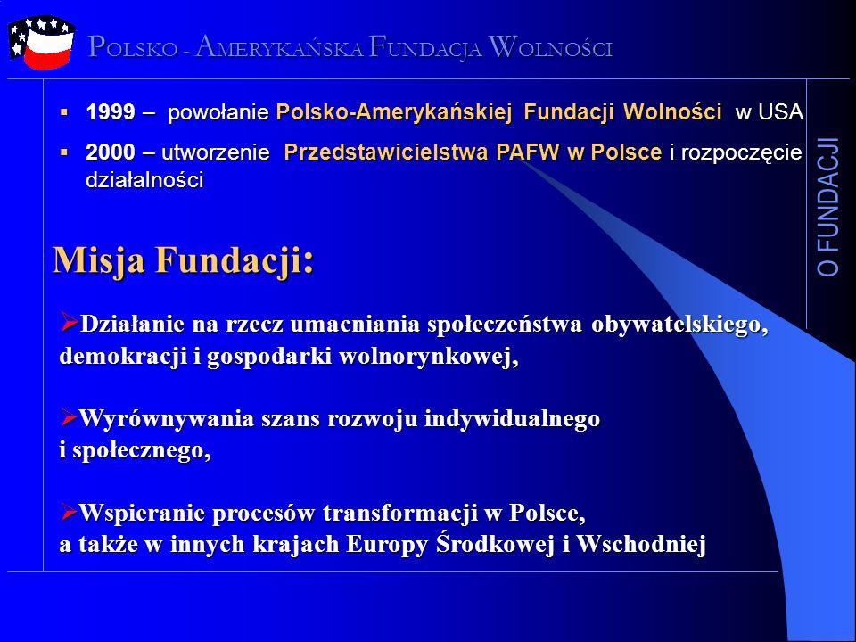 Misja Fundacji : O FUNDACJI P OLSKO - A MERYKAŃSKA F UNDACJA W OLNOŚCI Działanie na rzecz umacniania społeczeństwa obywatelskiego, demokracji i gospod
