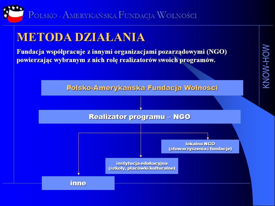 METODA DZIAŁANIA Fundacja współpracuje z innymi organizacjami pozarządowymi (NGO) powierzając wybranym z nich rolę realizatorów swoich programów. Pols