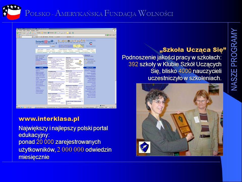 NASZE PROGRAMY NASZE PROGRAMY www.interklasa.pl Podnoszenie jakości pracy w szkołach: 392 szkoły w Klubie Szkół Uczących Się, blisko 4000 nauczycieli